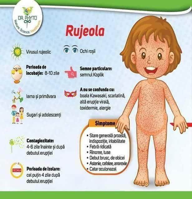 Informații Utile De La Pediatri Despre Bolile Copilăriei Rujeolă