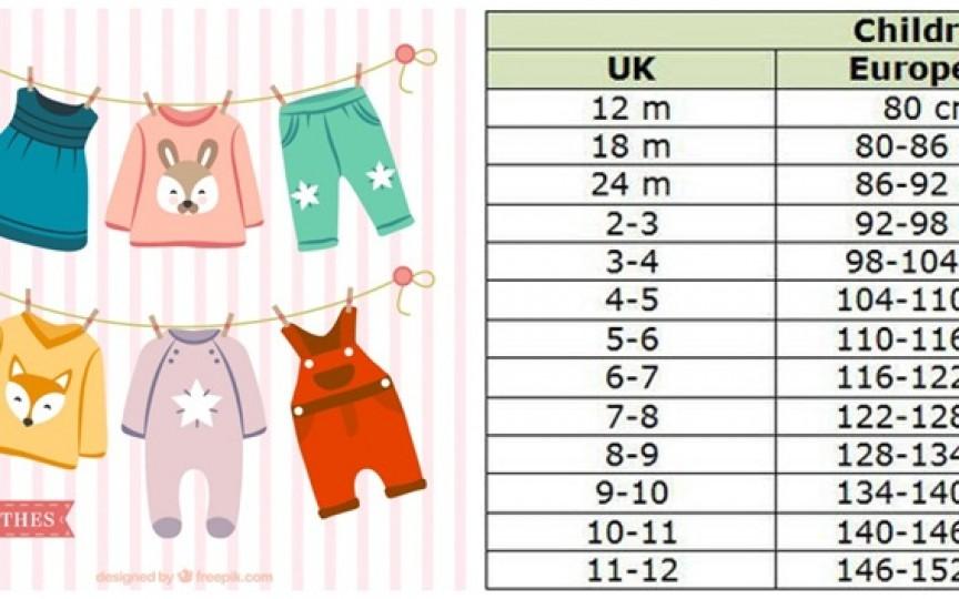 Cum alegi mărimea potrivită pentru haine, încălțăminte și accesorii